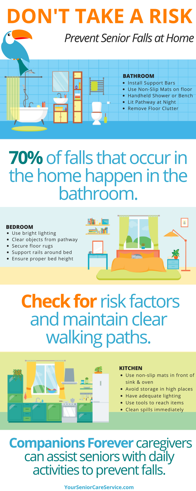 Prevent Elderly Falls at Home with Companions Forever caregivers.